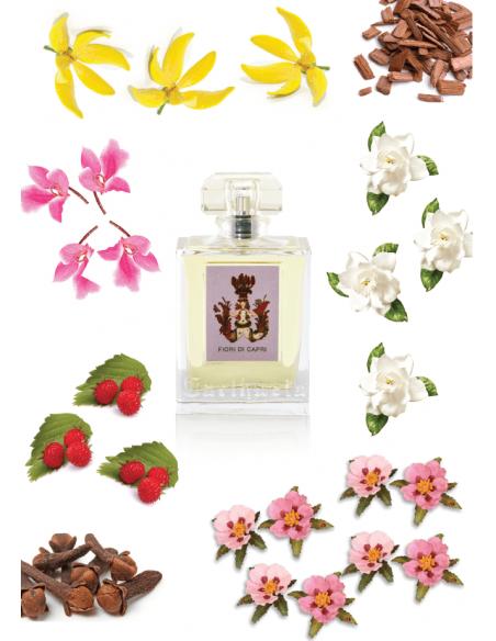 Parfum Carthusia Fiori di Capri Limited Edition 700ml