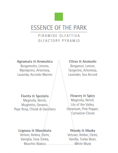 Carthusia Essence of the Park EDP 100ml