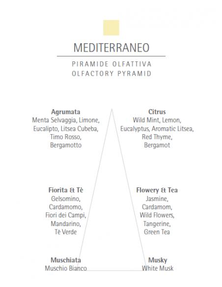 Sapun Carthusia Mediterraneo